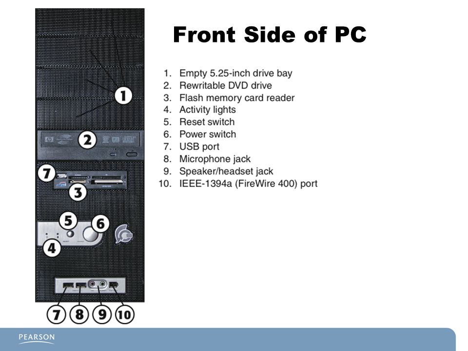 Front Side of PC