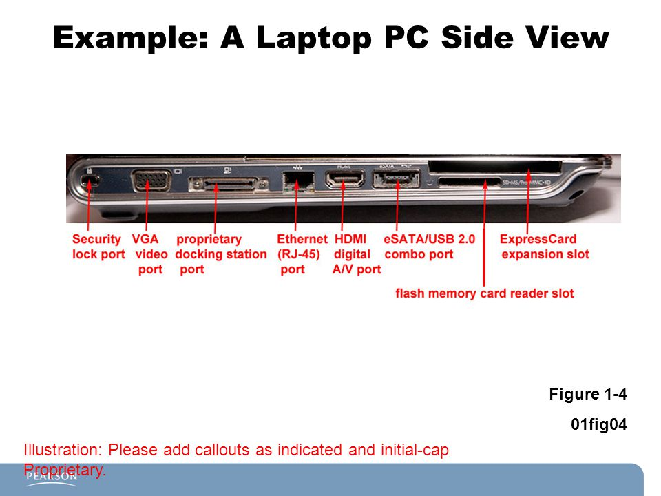 Example: A Laptop PC Side View