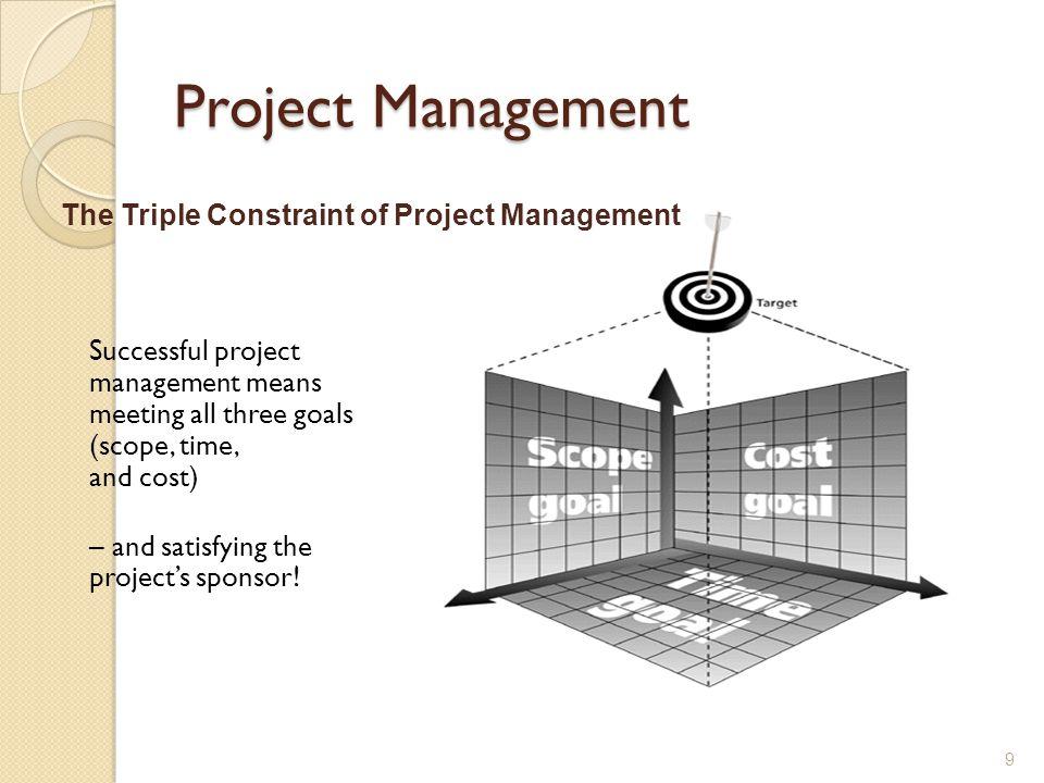 Project Management The Triple Constraint of Project Management