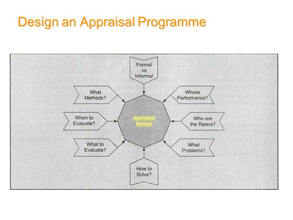 Design an Appraisal Programme