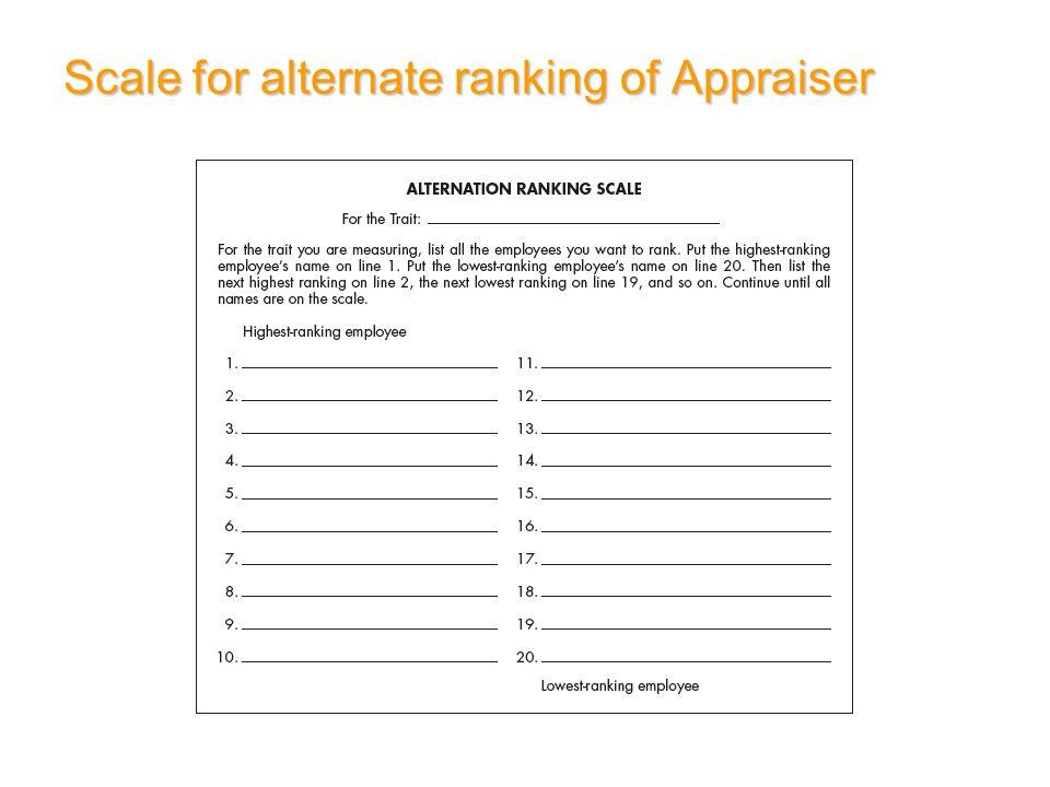 Scale for alternate ranking of Appraiser