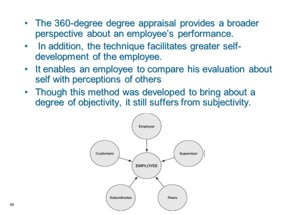 The 360-degree degree appraisal provides a broader perspective about an employee's performance.