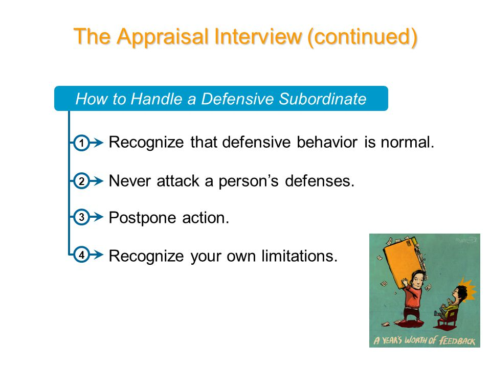 The Appraisal Interview (continued)