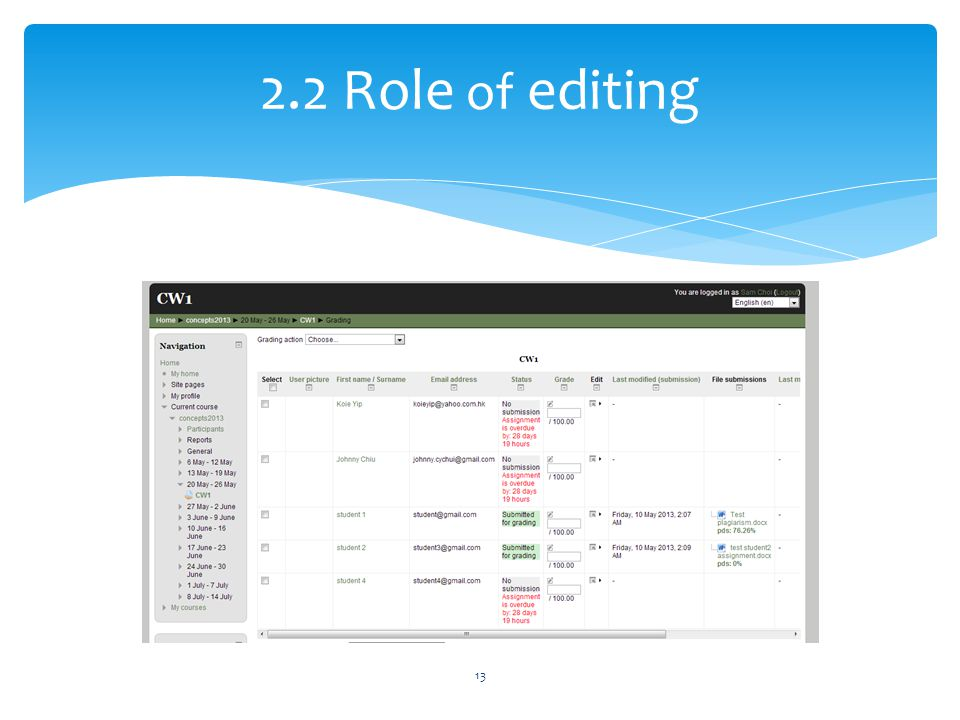 2.2 Role of editing