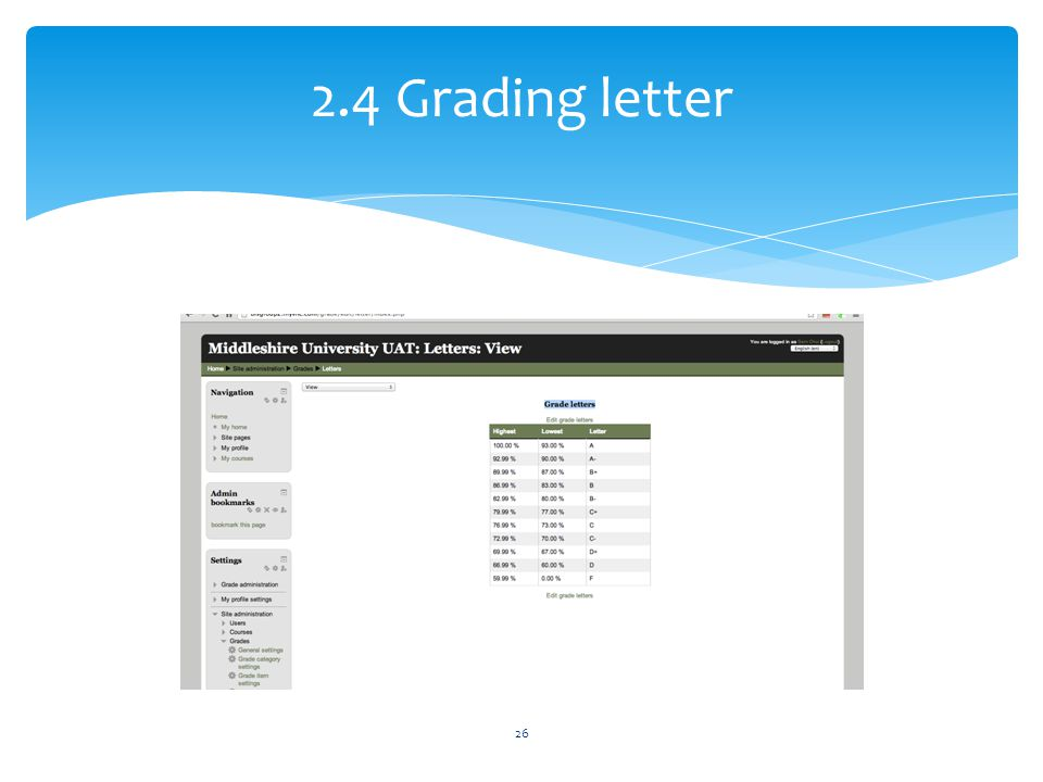 2.4 Grading letter