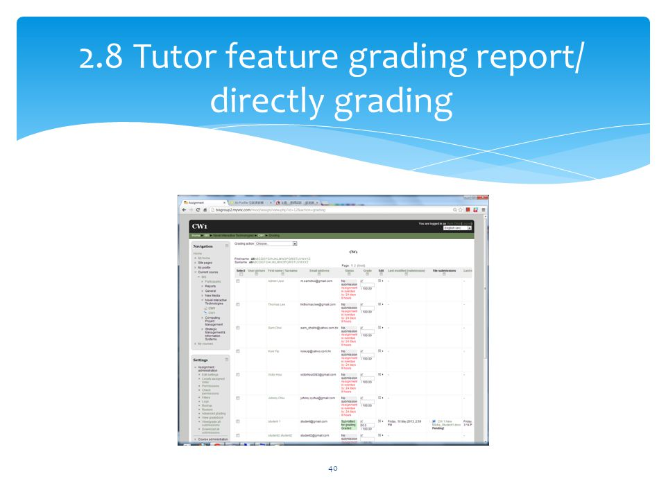 2.8 Tutor feature grading report/ directly grading
