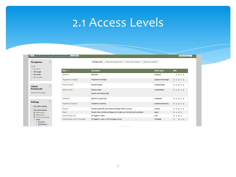 2.1 Access Levels