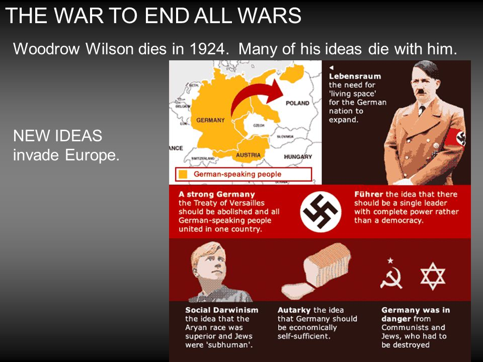 THE WAR TO END ALL WARS Woodrow Wilson dies in 1924.