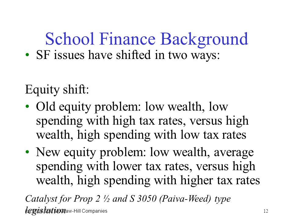 School Finance Background