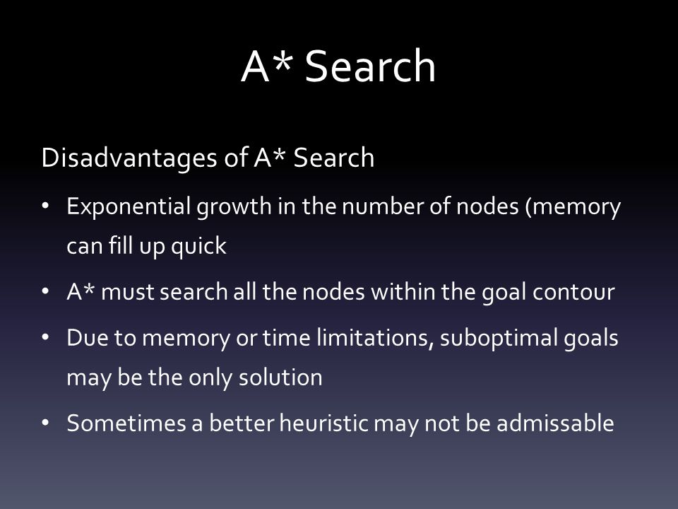 A* Search Disadvantages of A* Search