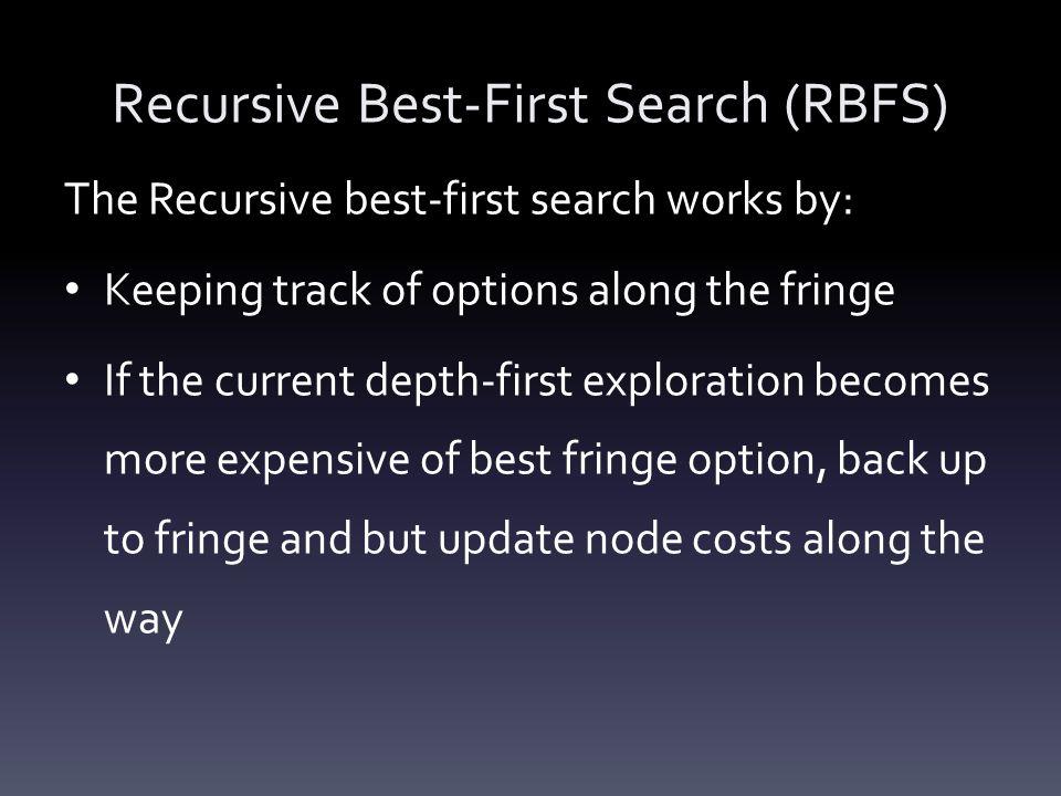 Recursive Best-First Search (RBFS)