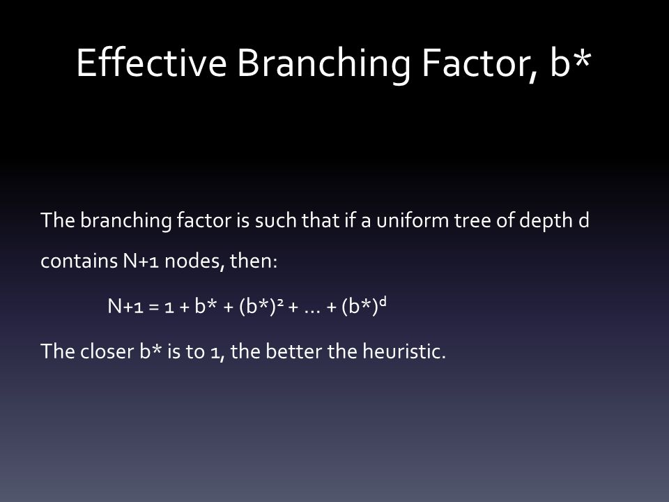 Effective Branching Factor, b*