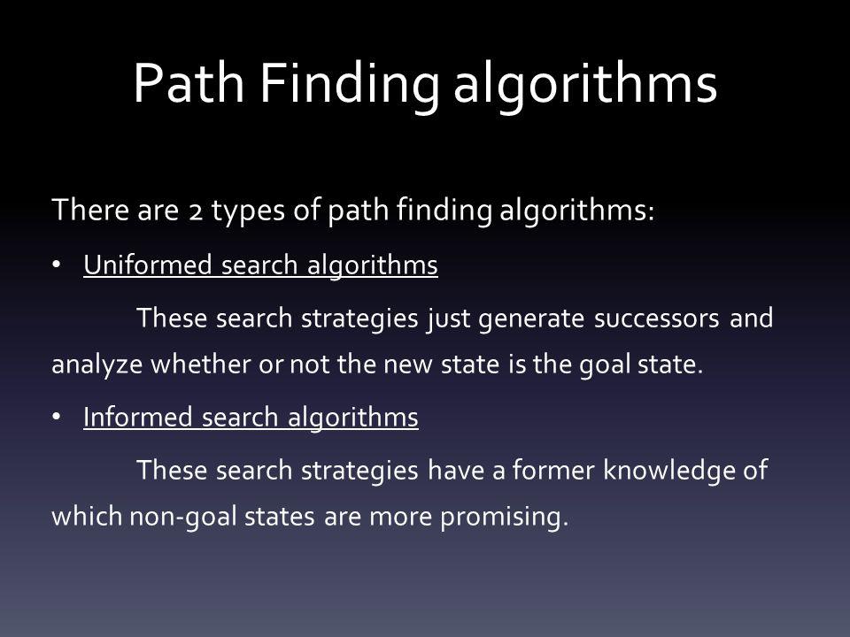 Path Finding algorithms