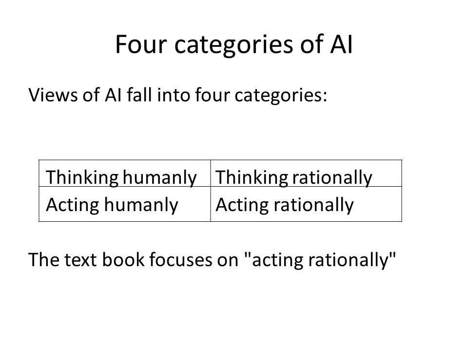 Four categories of AI Views of AI fall into four categories:
