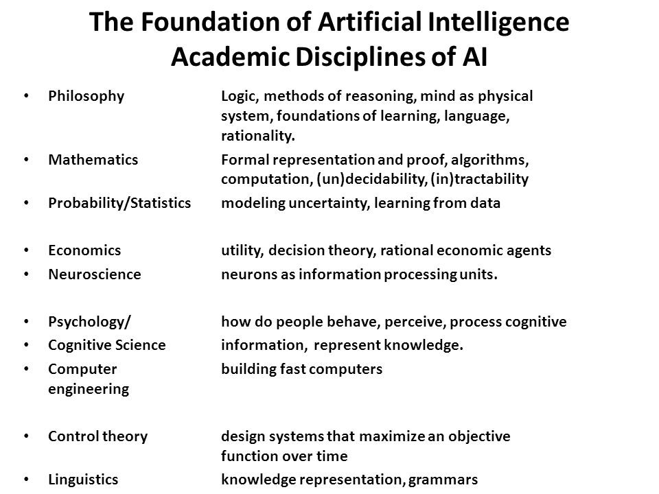 The Foundation of Artificial Intelligence Academic Disciplines of AI