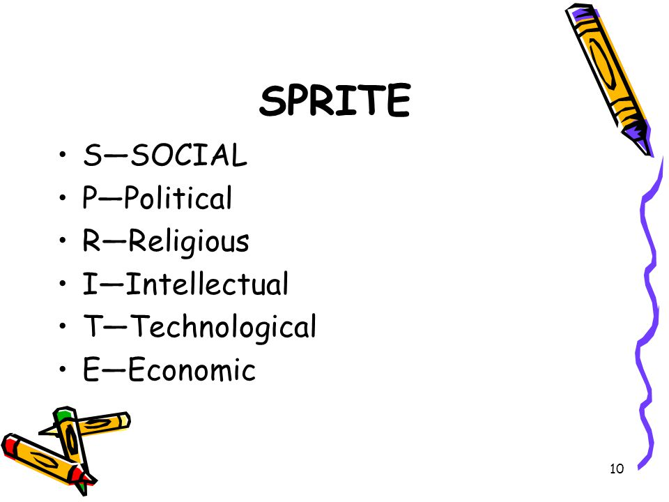 SPRITE S—SOCIAL P—Political R—Religious I—Intellectual T—Technological