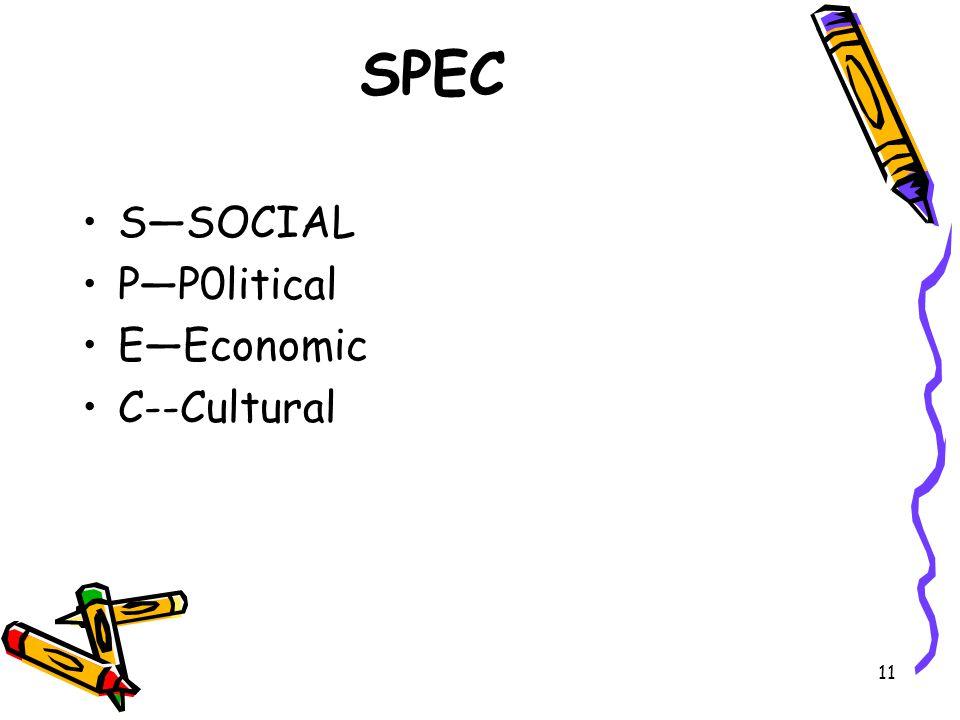 SPEC S—SOCIAL P—P0litical E—Economic C--Cultural