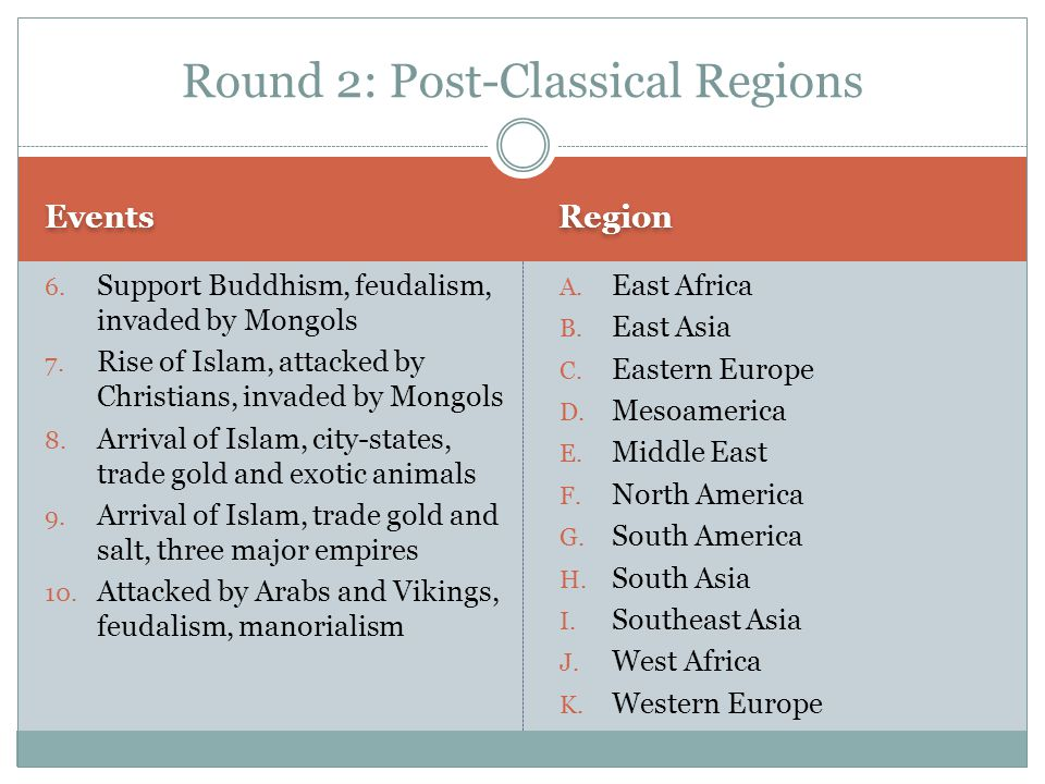 Round 2: Post-Classical Regions