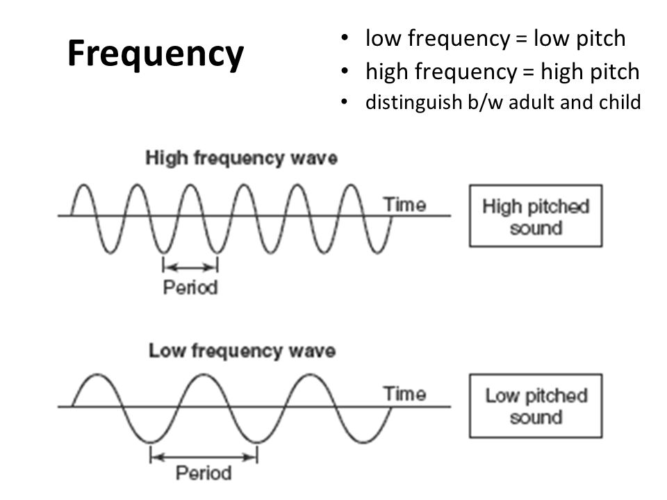 Frequency low frequency = low pitch high frequency = high pitch