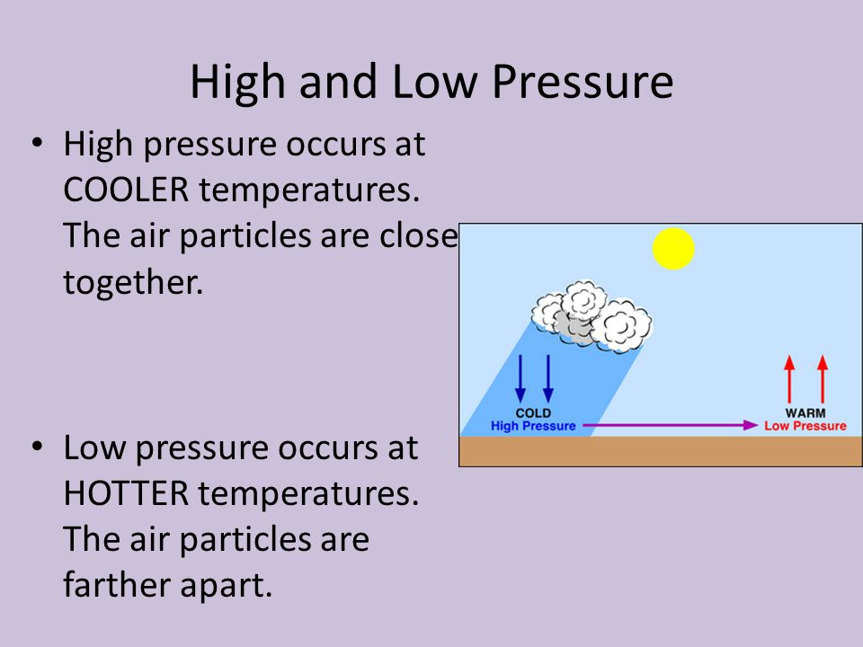 High and Low Pressure High pressure occurs at COOLER temperatures. The air particles are close together.