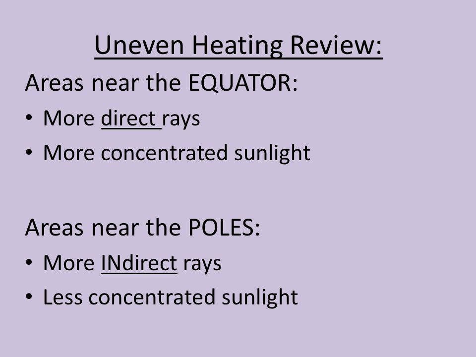 Uneven Heating Review:
