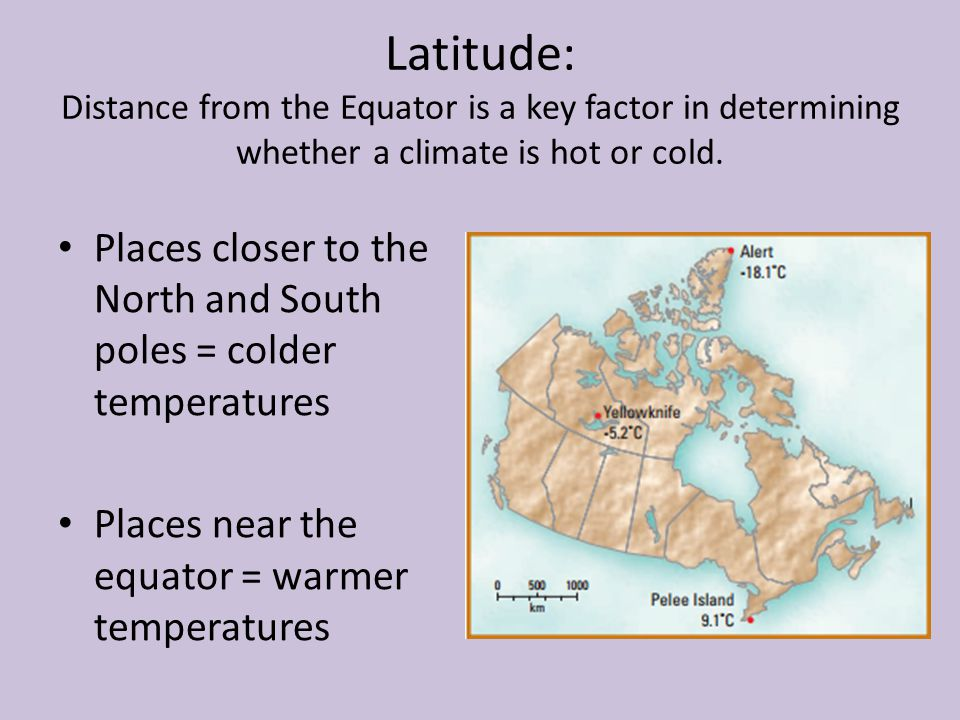 Latitude: Distance from the Equator is a key factor in determining whether a climate is hot or cold.