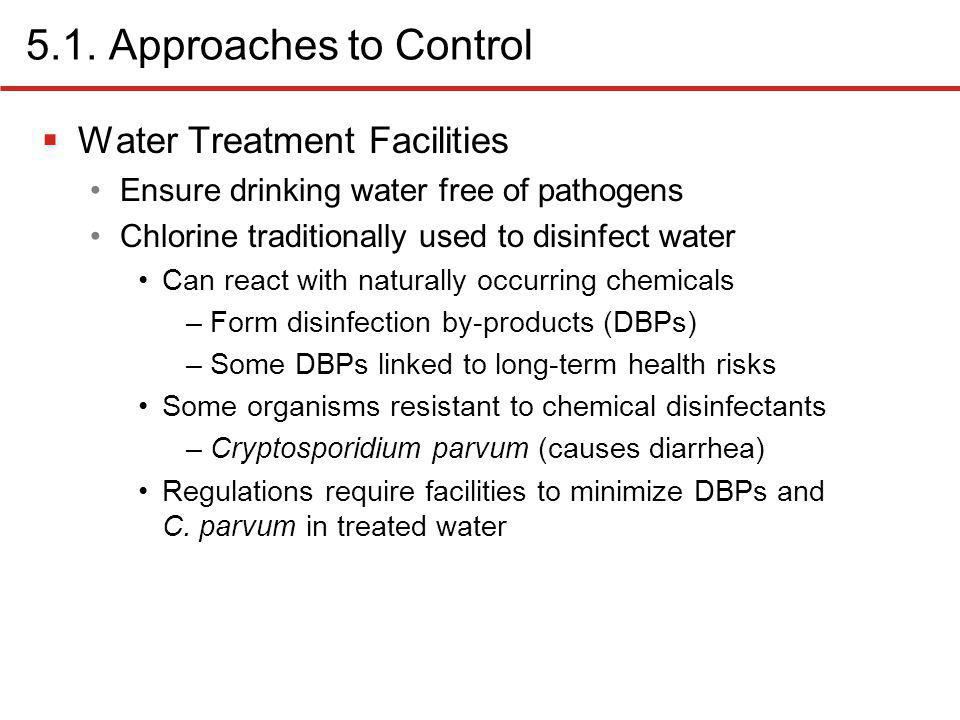 5.1. Approaches to Control Water Treatment Facilities