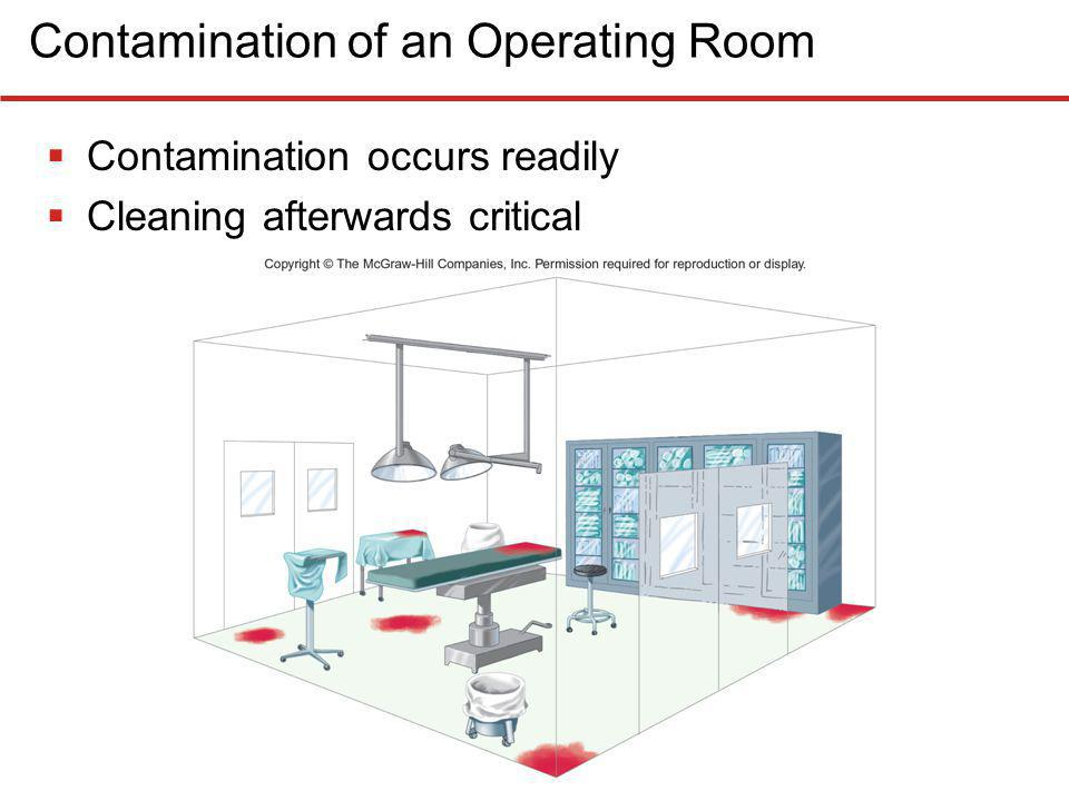 Contamination of an Operating Room