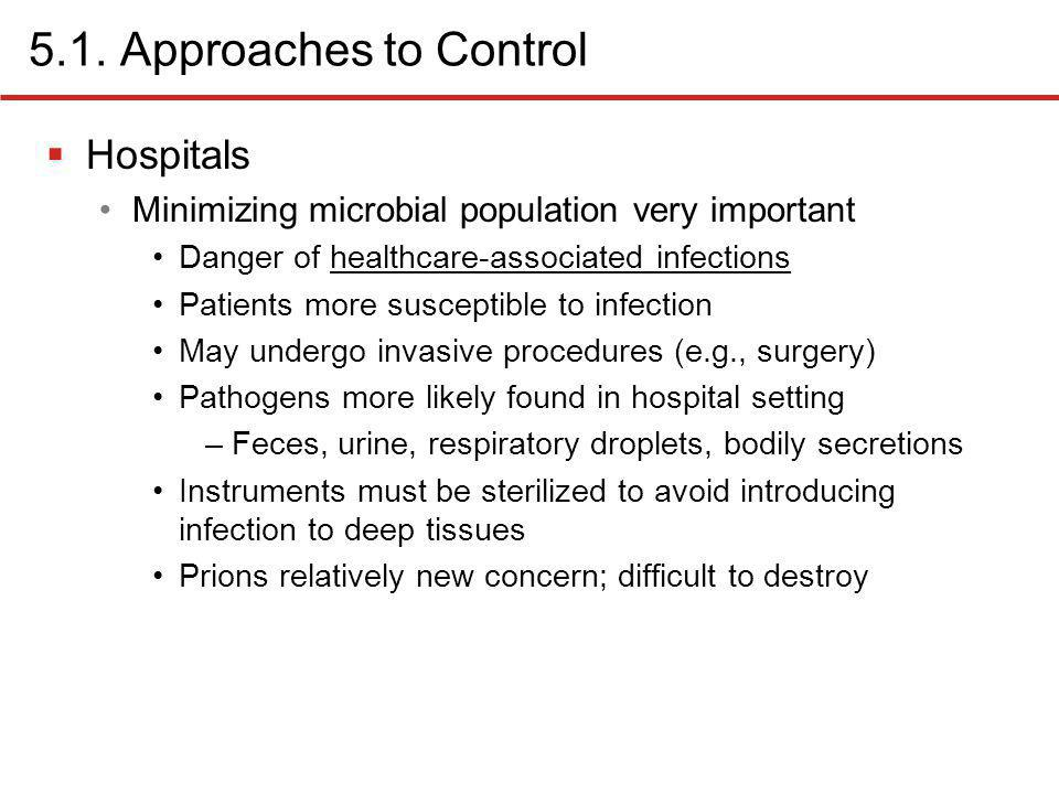 5.1. Approaches to Control Hospitals