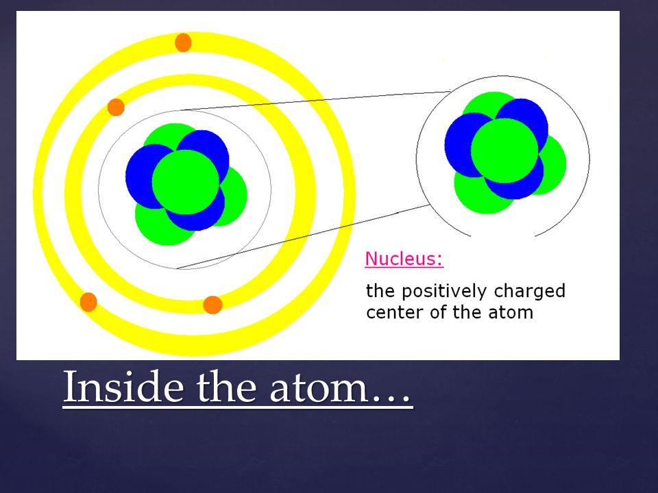 Inside the atom…
