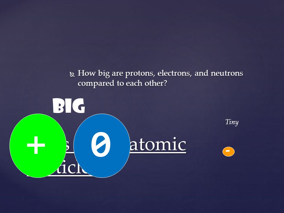 Sizes of Subatomic Particles