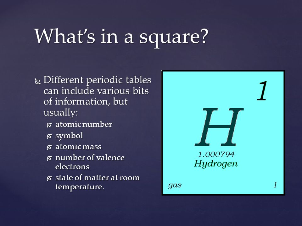 What's in a square Different periodic tables can include various bits of information, but usually: