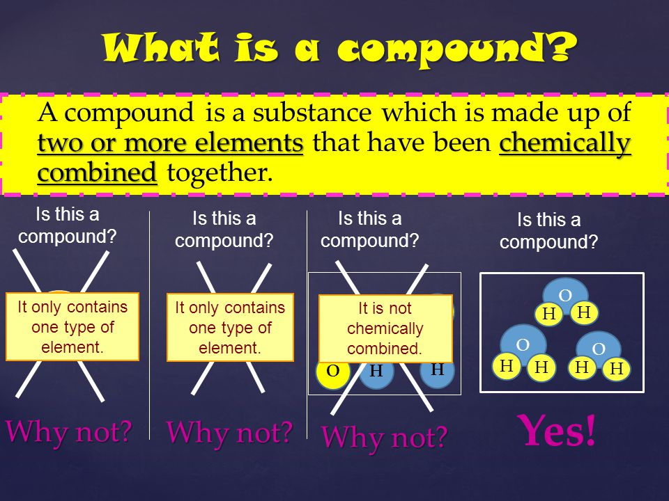 Yes! What is a compound Why not Why not Why not