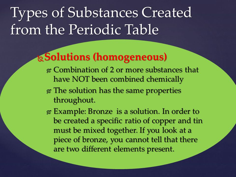 Combination of elements to form compounds ppt video online download types of substances created from the periodic table urtaz Images