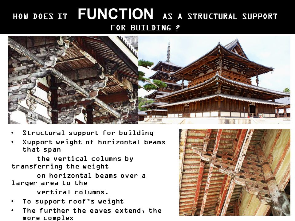 HOW DOES IT FUNCTION AS A STRUCTURAL SUPPORT FOR BUILDING