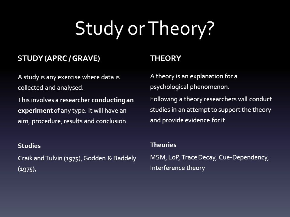 Study or Theory STUDY (APRC / GRAVE) THEORY
