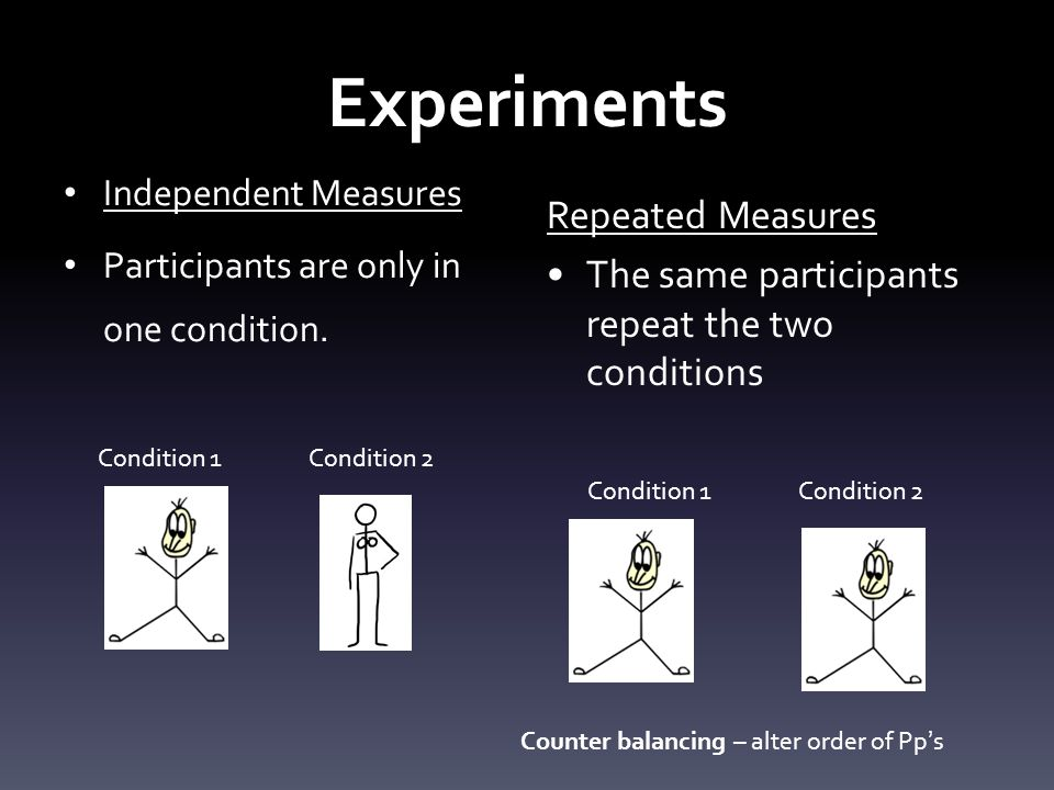 Experiments Repeated Measures