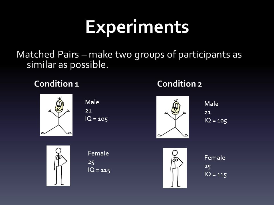 Experiments Matched Pairs – make two groups of participants as similar as possible. Condition 1. Condition 2.