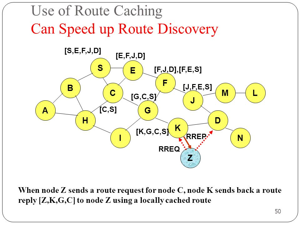 Use of Route Caching Can Speed up Route Discovery