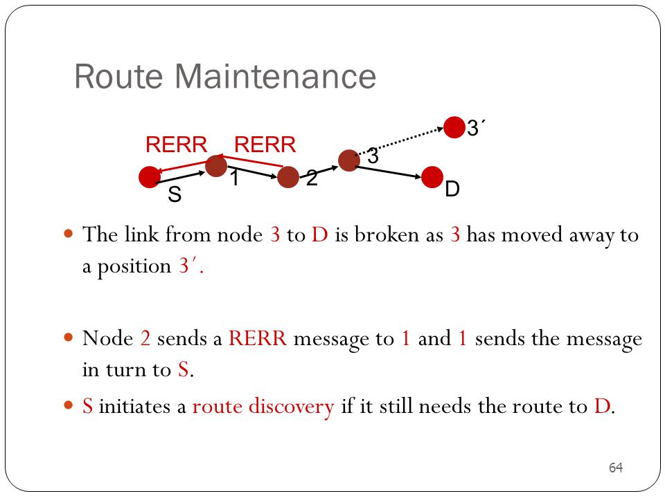 Route Maintenance 1. 2. 3. S. D. RERR. 3´ The link from node 3 to D is broken as 3 has moved away to a position 3´.