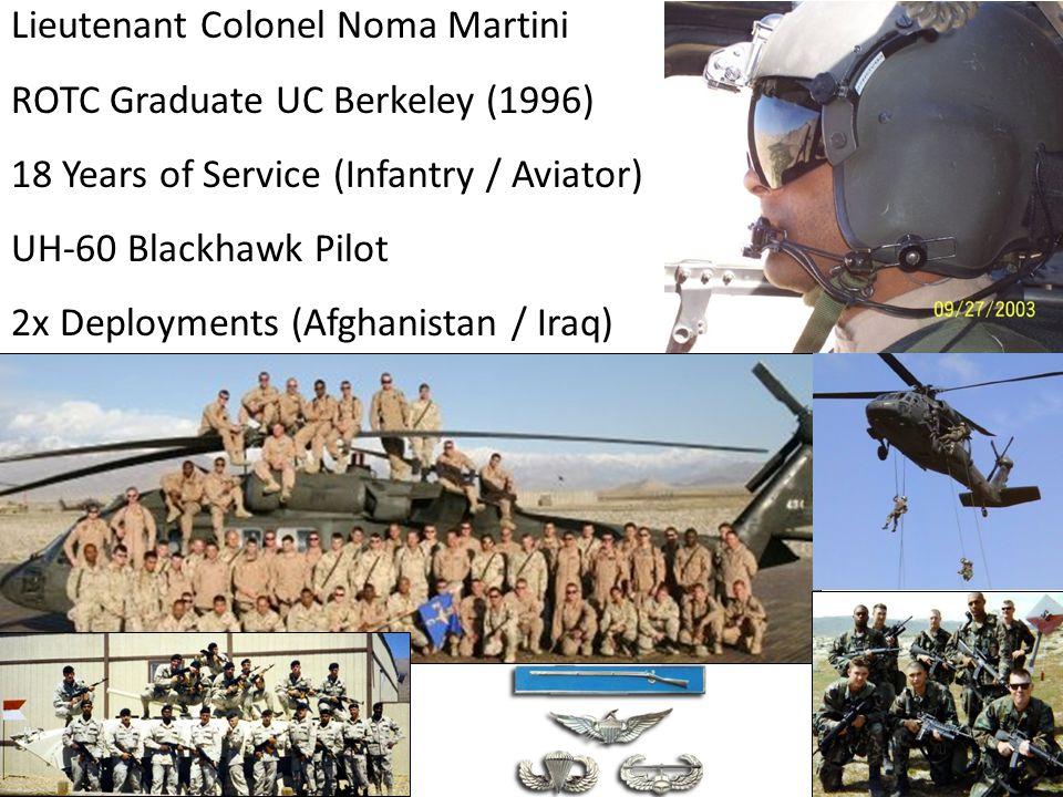 Lieutenant Colonel Noma Martini