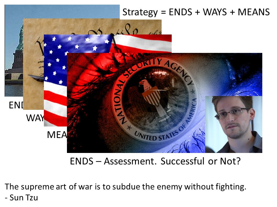 Strategy = ENDS + WAYS + MEANS