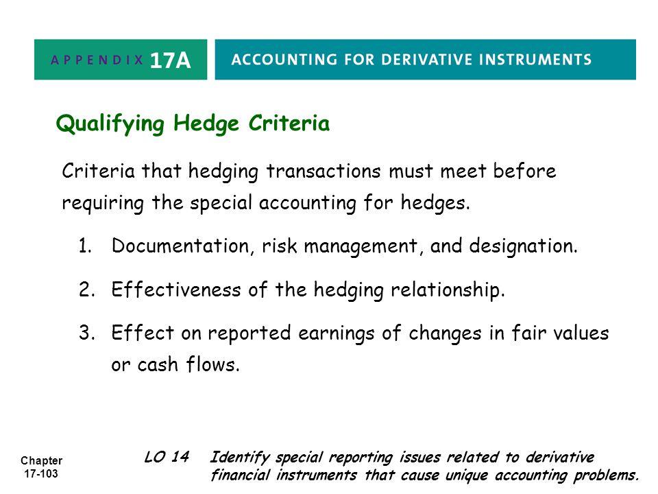 Qualifying Hedge Criteria