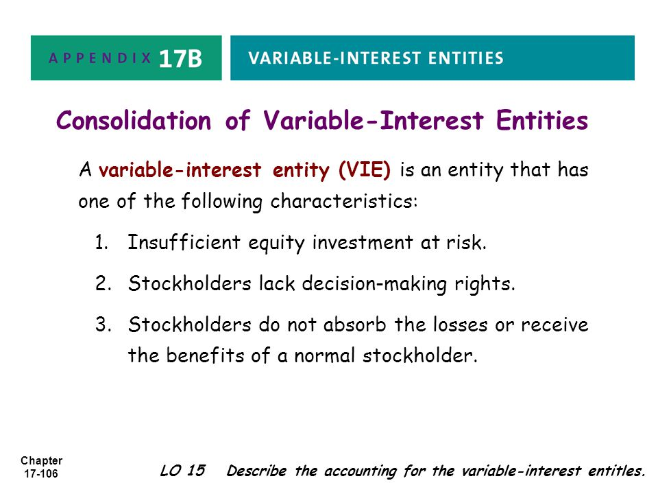 Consolidation of Variable-Interest Entities