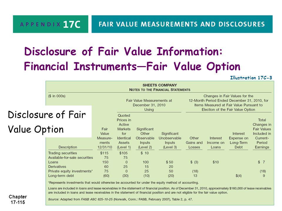 Disclosure of Fair Value Information: Financial Instruments—Fair Value Option