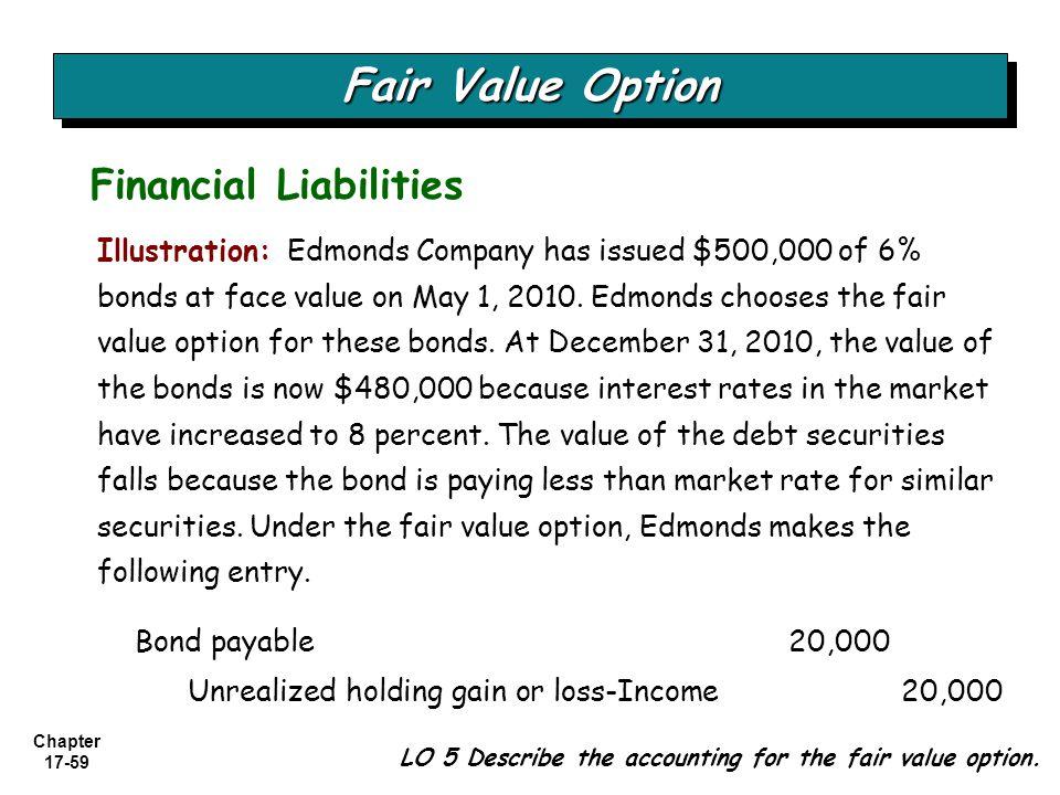 Fair Value Option Financial Liabilities