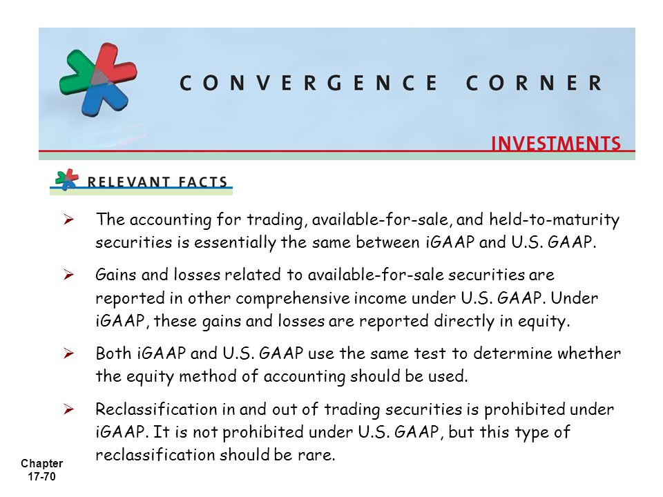 The accounting for trading, available-for-sale, and held-to-maturity securities is essentially the same between iGAAP and U.S. GAAP.