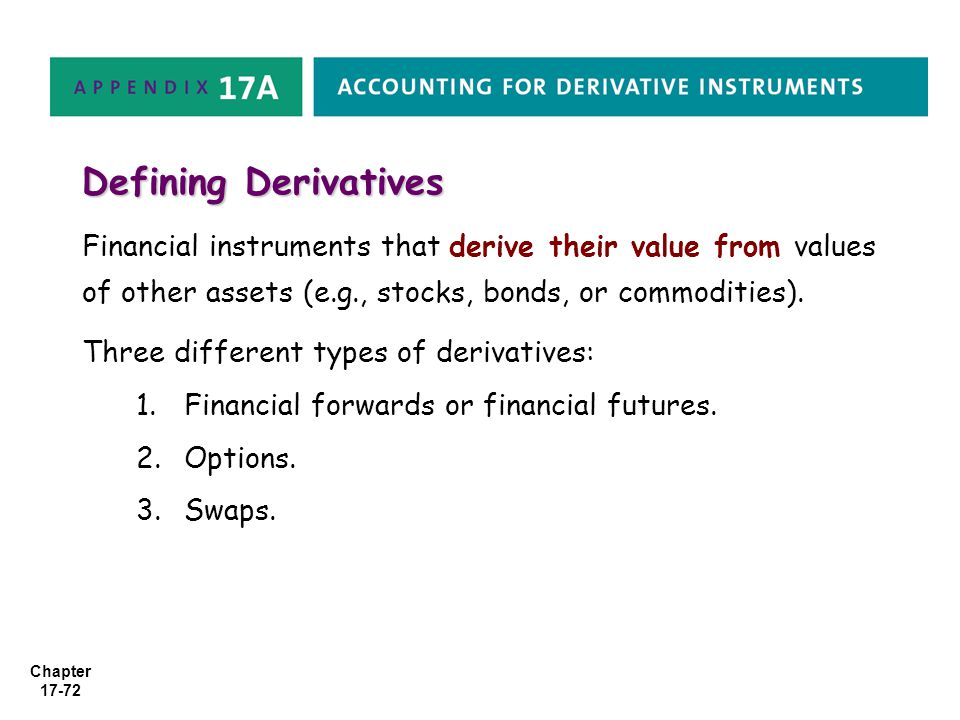 Defining Derivatives Financial instruments that derive their value from values of other assets (e.g., stocks, bonds, or commodities).