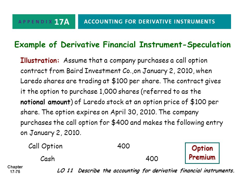 Example of Derivative Financial Instrument-Speculation