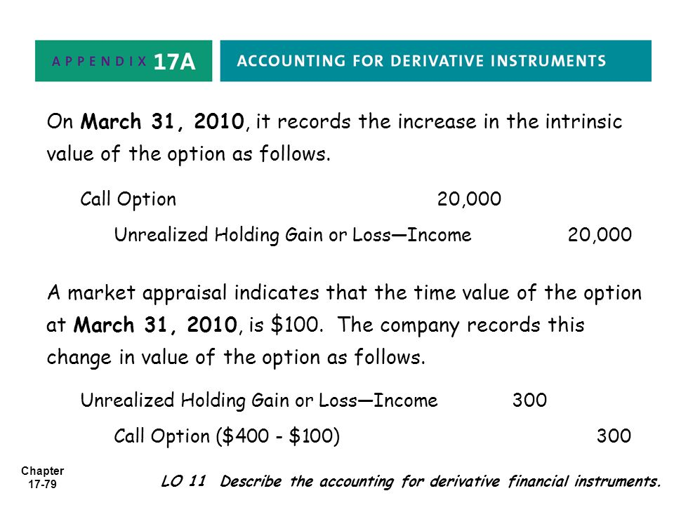 On March 31, 2010, it records the increase in the intrinsic value of the option as follows.